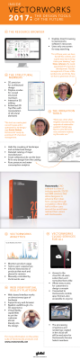 GBD40_Infographics_Vectorworks.png