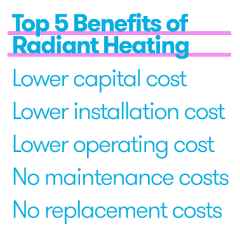 Top 5 Benefits of Radiant Heating