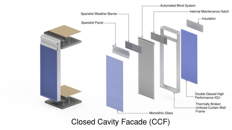 closed cavity facades permasteelisa gbd magazine